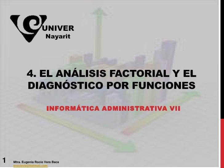 UNIVER<br />Nayarit<br />4. EL ANÁLISIS FACTORIAL Y EL DIAGNÓSTICO POR FUNCIONES <br />INFORMÁTICA ADMINISTRATIVA VII<br /...