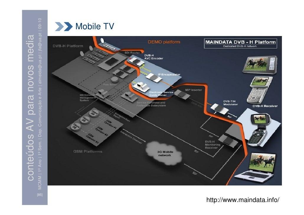 4 Aula 4 Mobile Tv 09 10 Cavnm