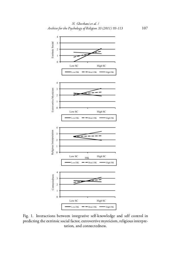 Need clarification on Psychology Paper?