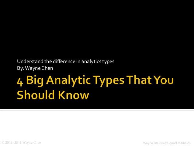 Understand the difference in analytics types By: Wayne Chen © 2012 -2013 Wayne Chen! Wayne @PocketSquareM...