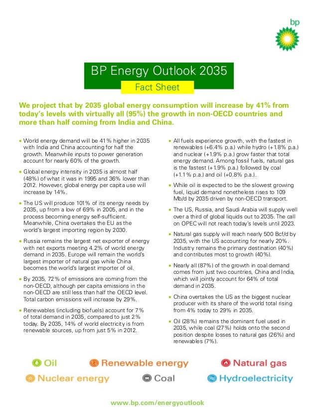 BP Energy Outlook 2035 Fact Sheet We project that by 2035 global energy consumption will increase by 41% from today's leve...