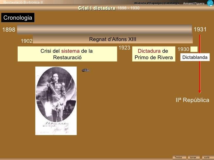 Cronologia 1898 1902 1931 1930 1923 Regnat d'Alfons XIII Dictadura  de  Primo de Rivera Crisi del  sistema  de la  Restaur...