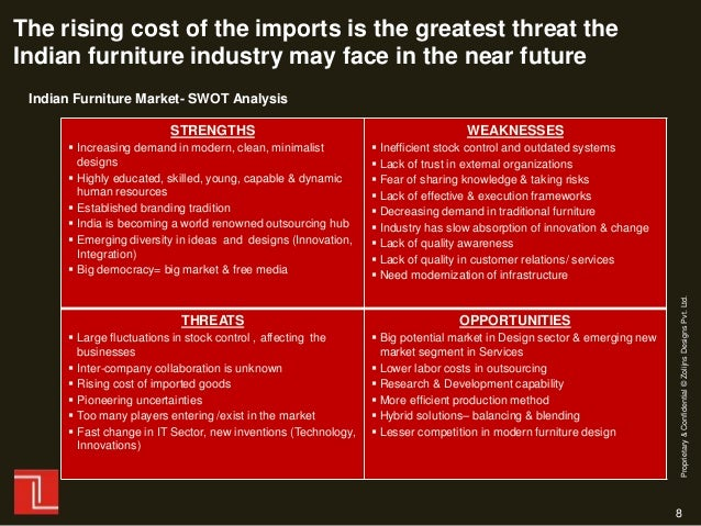 swot analysis of dubai furniture industry Swot analysis on the apparel industry swot analysis 1 light engineering- faisalabad pakistan 52 strengths 1 demand driven industry (more than 4000 units for textiles alone) 2 strong presence in local market 3 availability of cheaper labor 4 geographically situated at ideal location (near end users) 5.