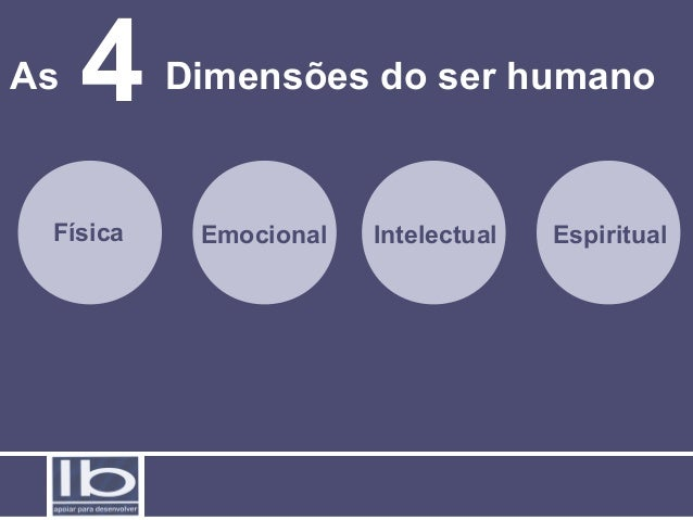 As  4  Física  Dimensões do ser humano  Emocional  Intelectual  Espiritual