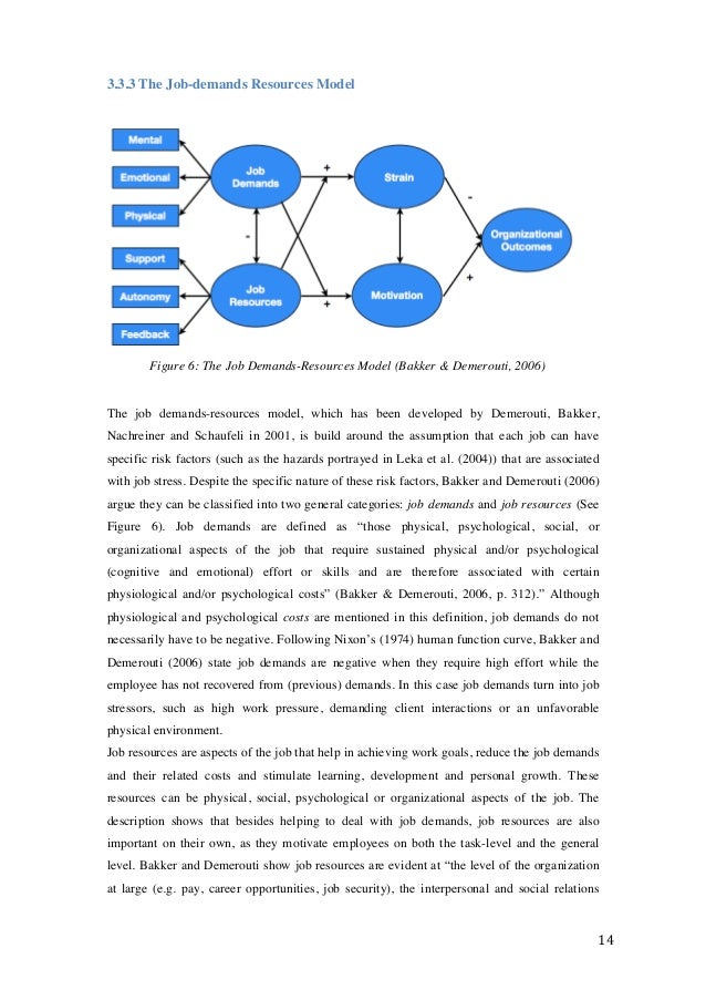 organization of relationships essay Interpersonal relationship refers to a strong association among individuals working together in the same organization employees working together ought to share a special bond for them to deliver their level best.