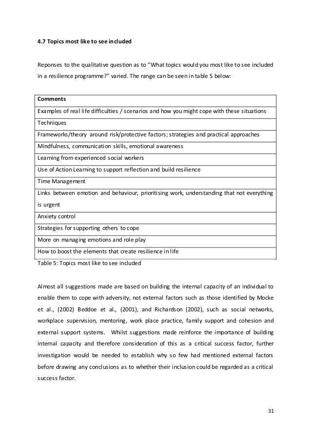 Dissertation que desire t on