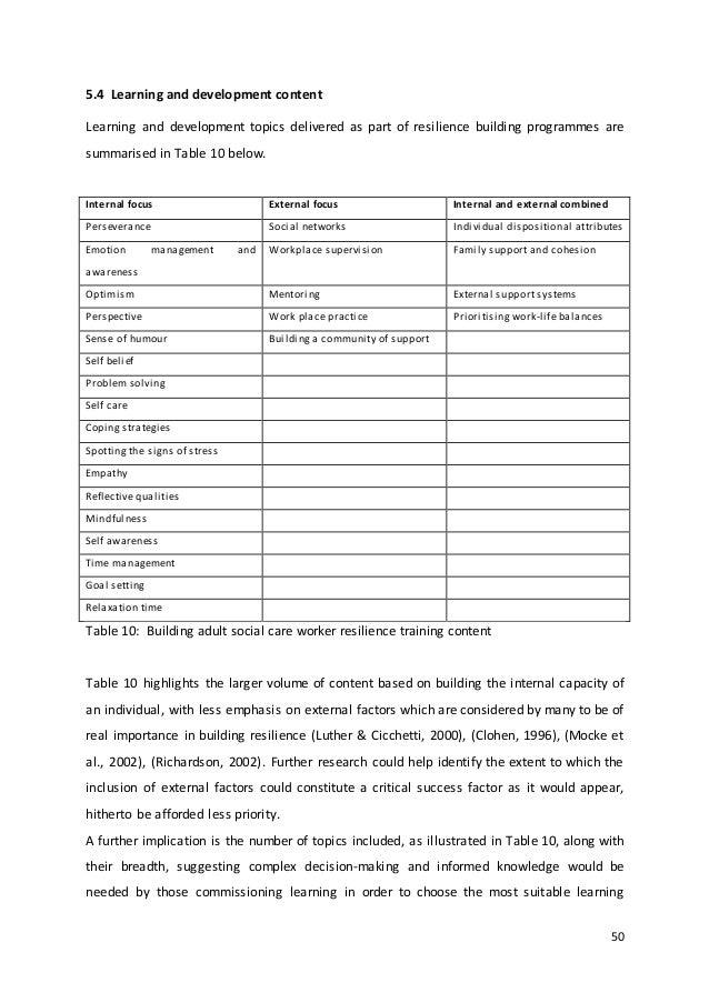 Dissertation learning development