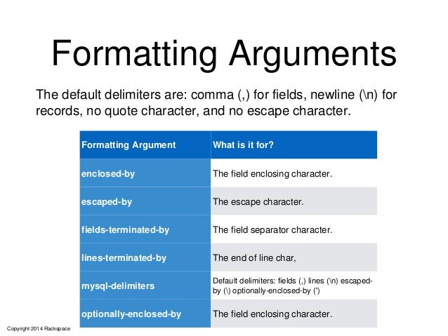 effective arguments Here are some general dos and don'ts to help you win arguments  this can be  very effective in front of an audience but will never win over the.