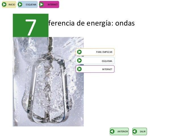 INICIO   ESQUEMA   INTERNET         7 Transferencia de energía: ondas                              PARA EMPEZAR           ...