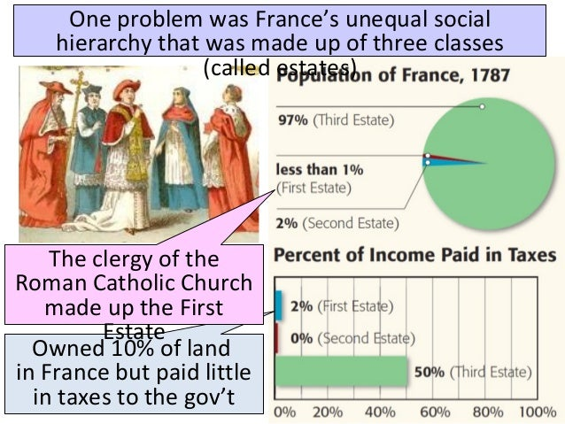 french absolutism social political and economical essay What was absolutism search the  one being removed from power and executed during the french revolution  political, religious and social consequences of the.
