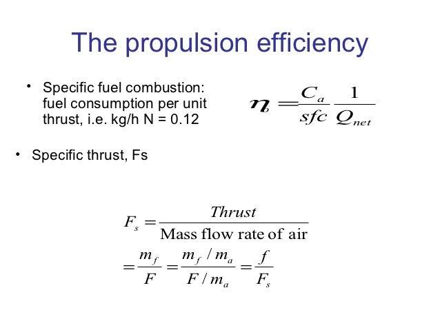 Propulsive Efficiency Turboprop The Propulsion Efficiency