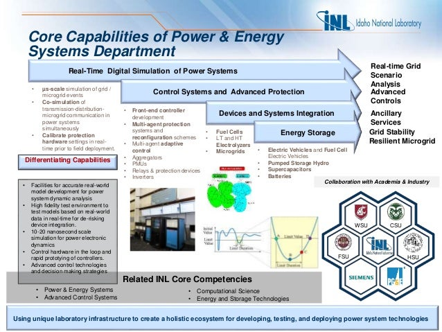 What is the cost of a RTDS for power system research?