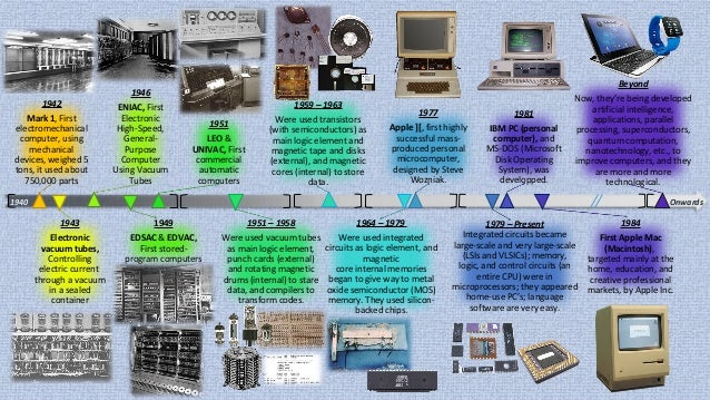 the history of computers 1946 1992 essay