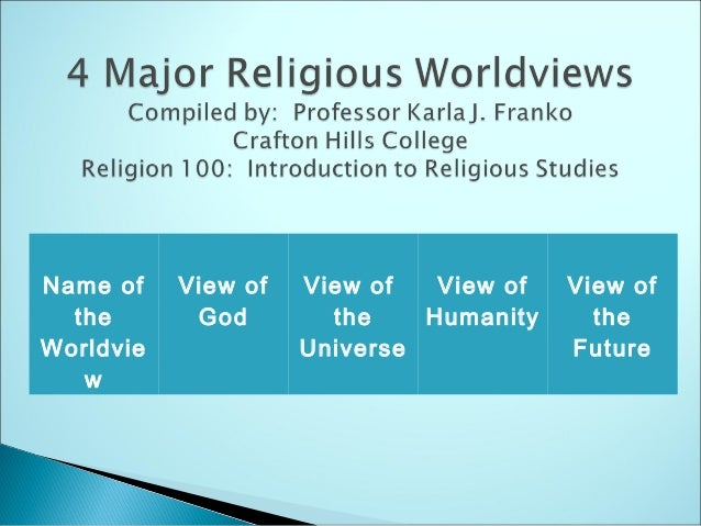 Name oftheWorldviewView ofGodView oftheUniverseView ofHumanityView ...
