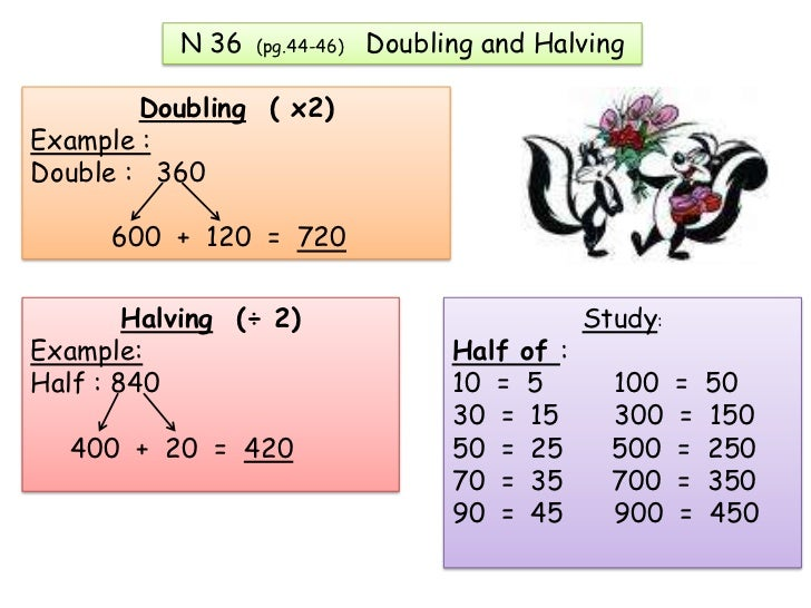 Image Gallery halving and doubling numbers