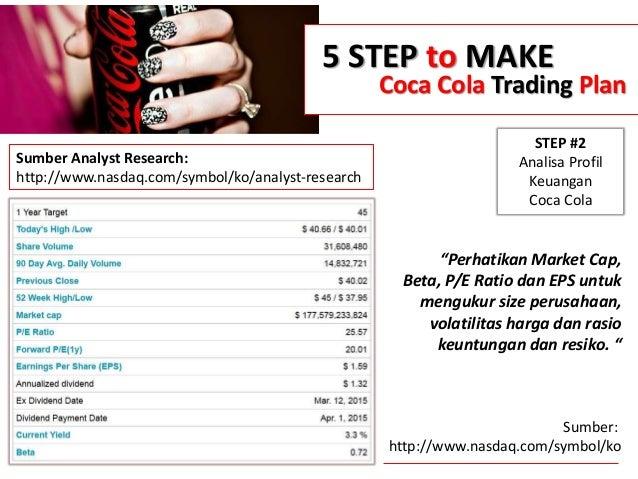 Stock Market Symbol Coca Cola Open A Trading Account