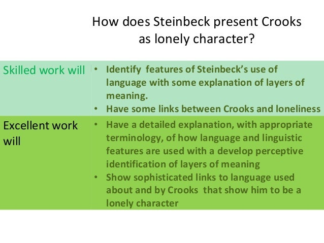 how crooks is affected by loneliness Some impacted individuals may try to end their loneliness others become  in chapter 4, she intimidated the workers in crooks' room as of.