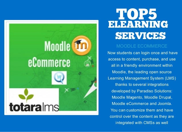 MOODLE ECOMMERCE Now students can login once and have access to content, purchase, and use all in a friendly environment w...