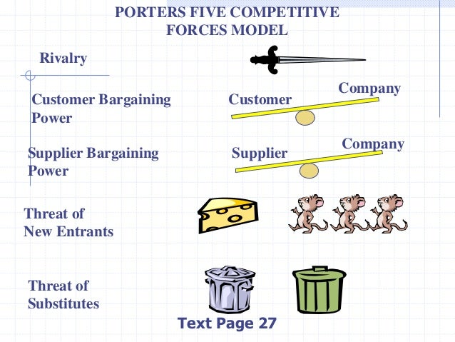porter s five forces and marketing orientation What is porter's five forces michael porter the five forces model is an industry and business analysis development strategy this framework was created by michael e porter, a professor at harvard business school in 1979.