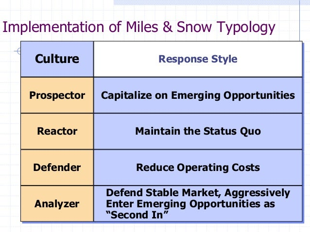 miles and snows strategy model in The adaptive cycle is the core model of the miles and snow strategic choice typology and defines the dynamic process in which organisations continually adjust internal interdependencies to environmental opportunities and risks.