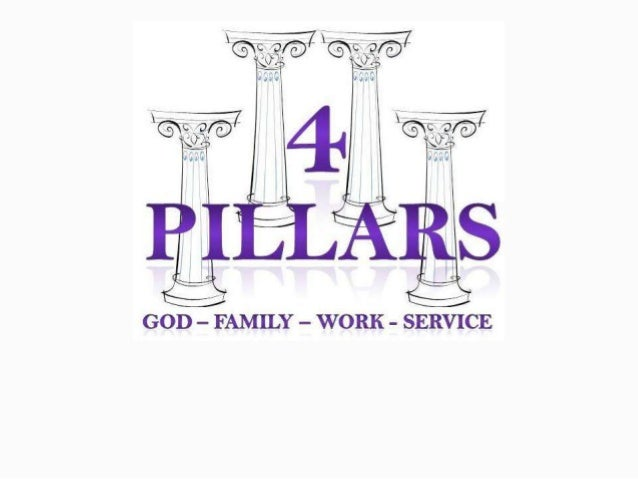 Why 4 Pillars?•   An architectural element•   A column•   A support structure•   One segment of a group of    principles  ...