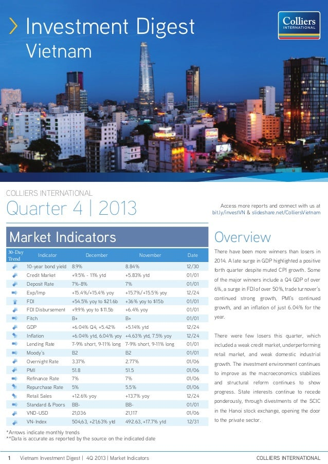 > Investment Digest Vietnam COLLIERS INTERNATIONAL Quarter 4 | 2013 There have been more winners than losers in 2014. A la...