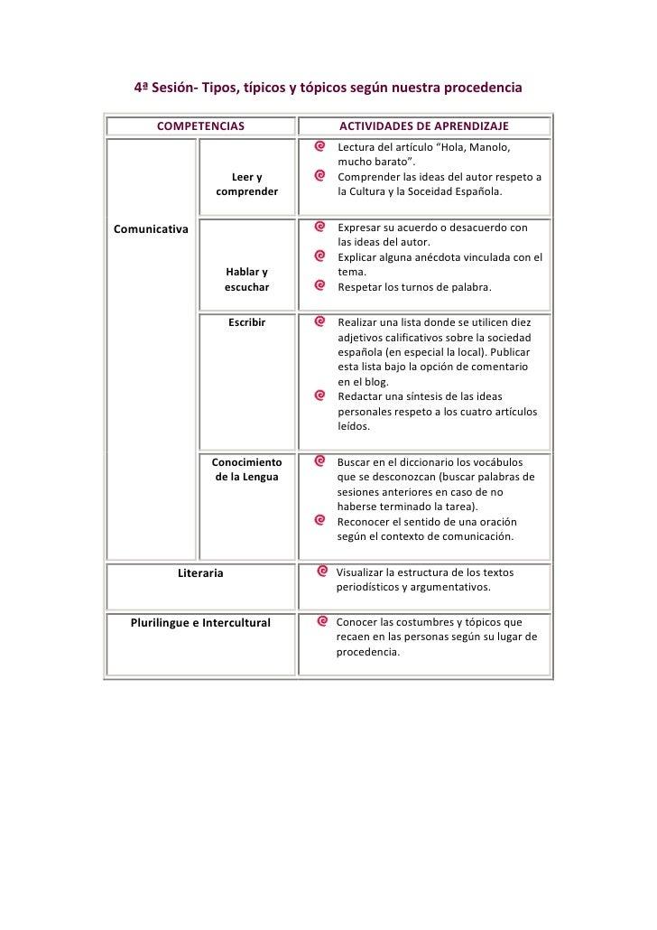 4ª Sesión- Tipos, típicos y tópicos según nuestra procedencia<br />COMPETENCIAS ACTIVIDADES DE APRENDIZAJEComunicativaLeer...