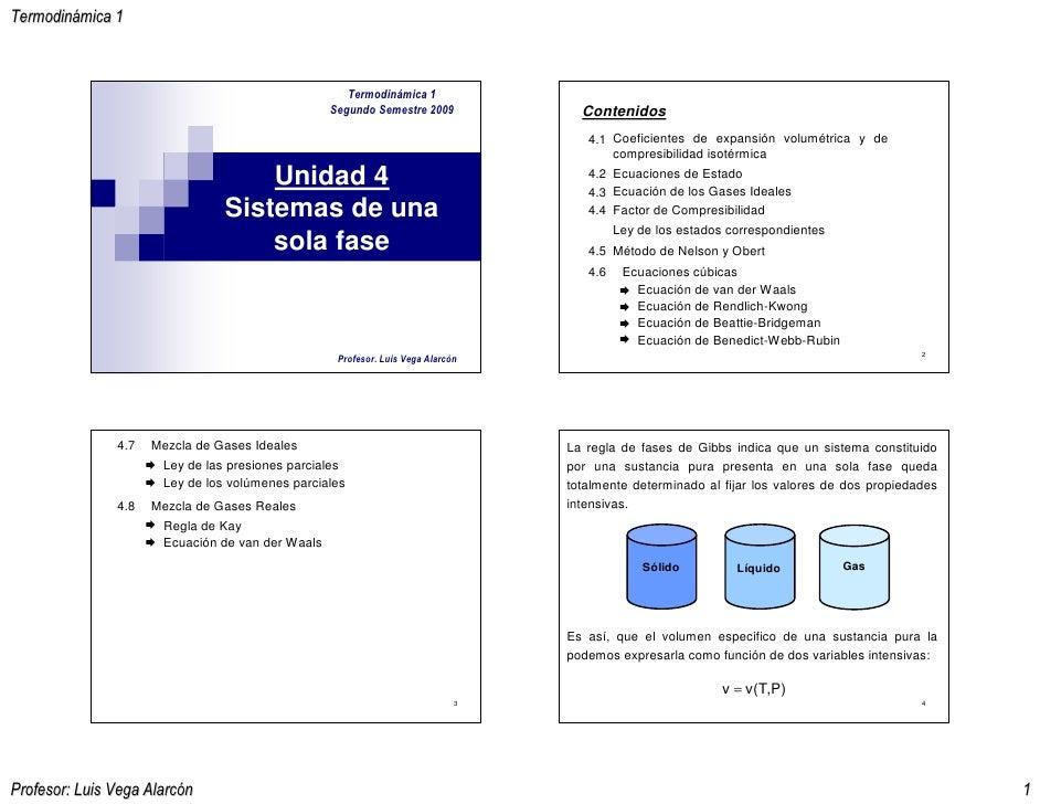 4 sistemas de_una_fase