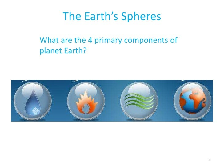 The Earth's SpheresWhat are the 4 primary components ofplanet Earth?                                       1