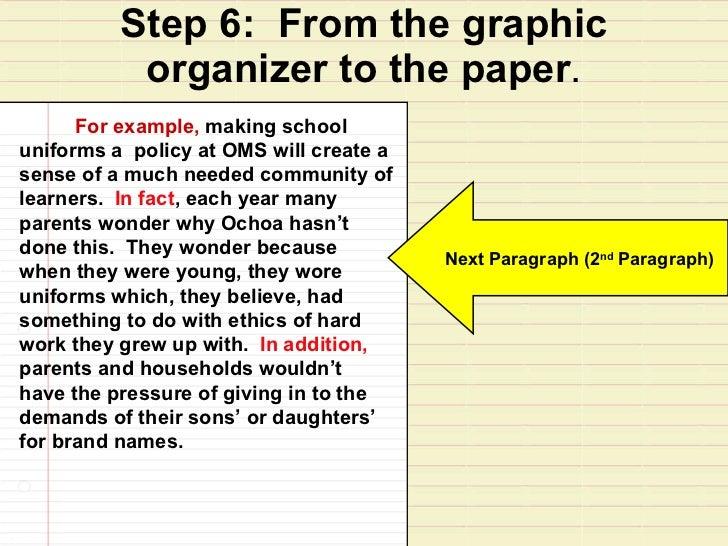 against school uniforms persuasive essay
