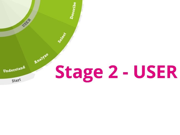 4 stage 2_user