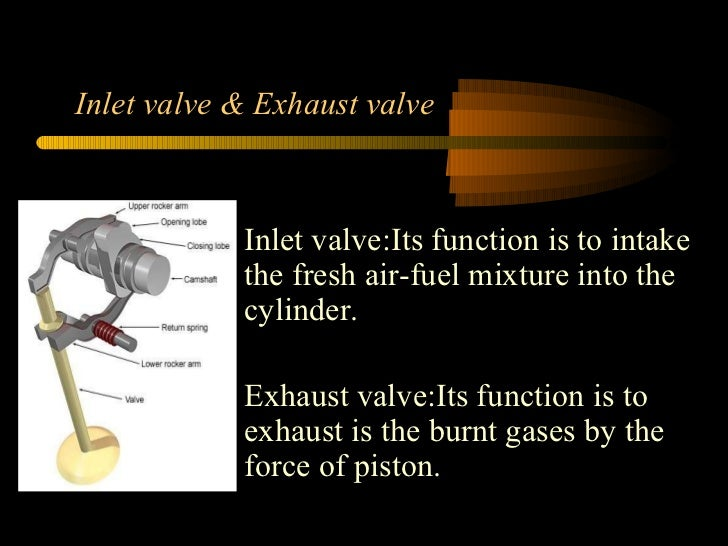 Engine Valves Function Exhaust Valve:its Function is