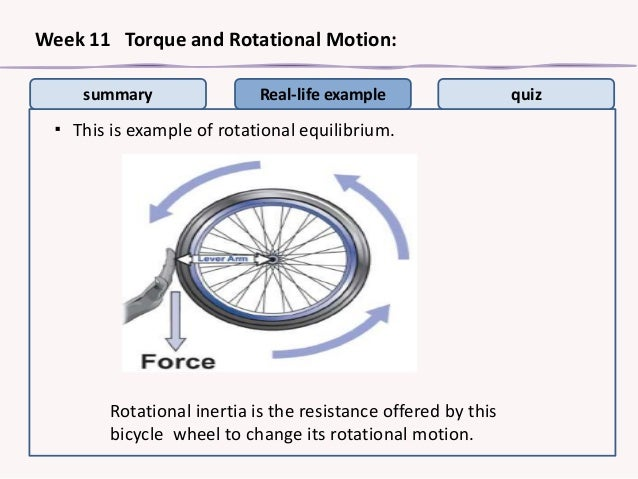 Examples of Rotation in Real Life Real-life Example ▪ This