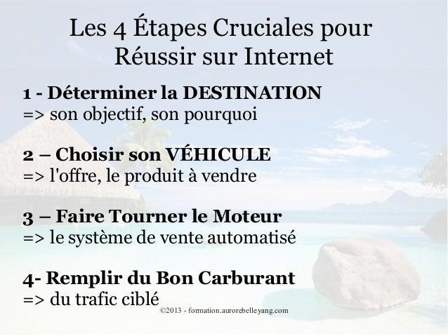 Les 4 Étapes Cruciales pour Réussir sur Internet 1 - Déterminer la DESTINATION => son objectif, son pourquoi 2 – Choisir s...