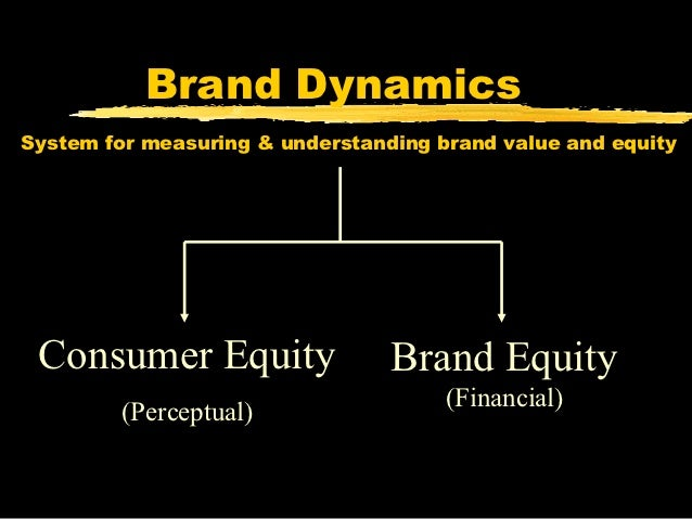 Brand DynamicsSystem for measuring & understanding brand value and equity Consumer Equity                 Brand Equity    ...