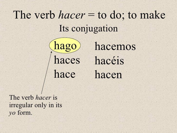 Spanish 101 Using Hacer - Focus on Mexico