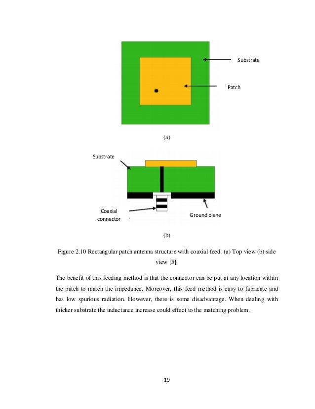 Crystal fiber photonics thesis