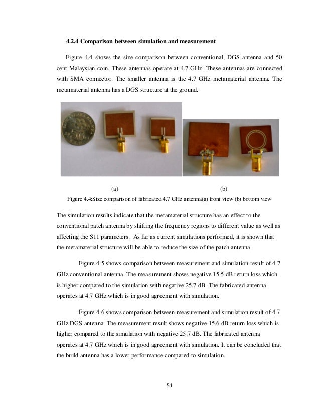 master thesis antenna Master thesis antenna master thesis antenna feb antebellum period america essay 16, 2013 thesis of miniaturization of patch antenna using dgs rectangular patch antenna 1.