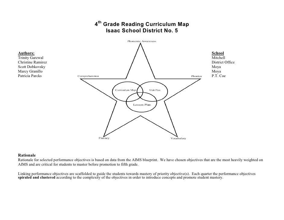 Fourth Grade Reading Curriculum Map 2011 2012