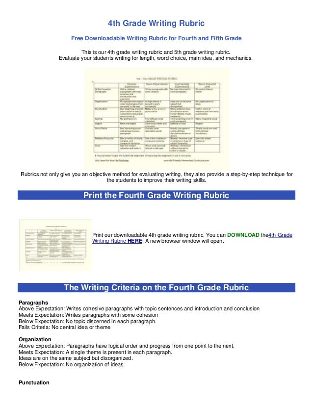 4th grade rubric for scoring Rubric for narrative writing—fourth grade grade 2 (1 point) 15 pts grade 3 (2 points) 25 pts grade 4 (3 points) 35 pts grade 5 (4 points) score.
