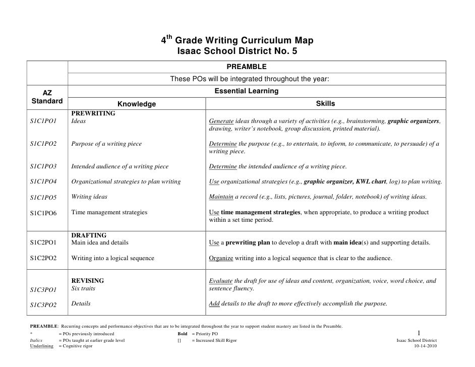 4th Grade Writing Curriculum Map                                                                     Isaac School District...