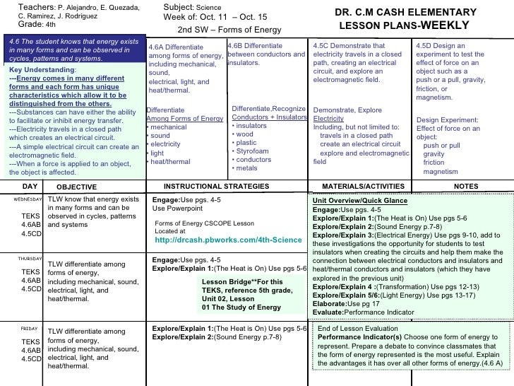 Teachers : P. Alejandro, E. Quezada,  C. Ramirez, J. Rodriguez Grade : 4th  Subject : Science   Week of: Oct. 11  – Oct. 1...