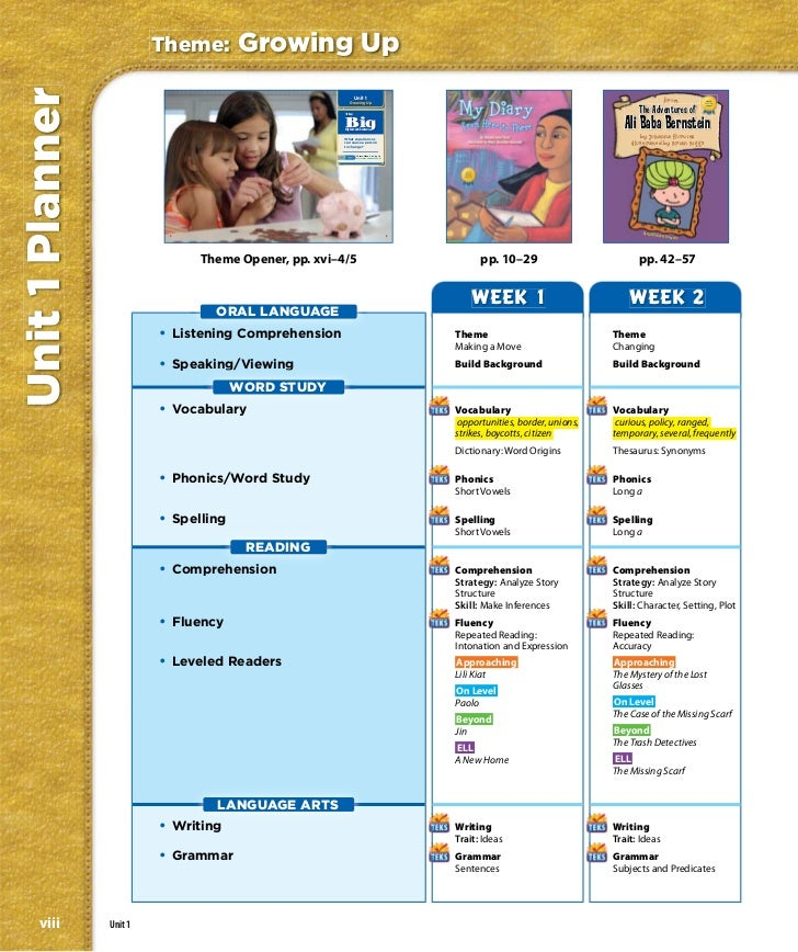 Unit 1 Planner            Theme:                                Growing Up                                                ...