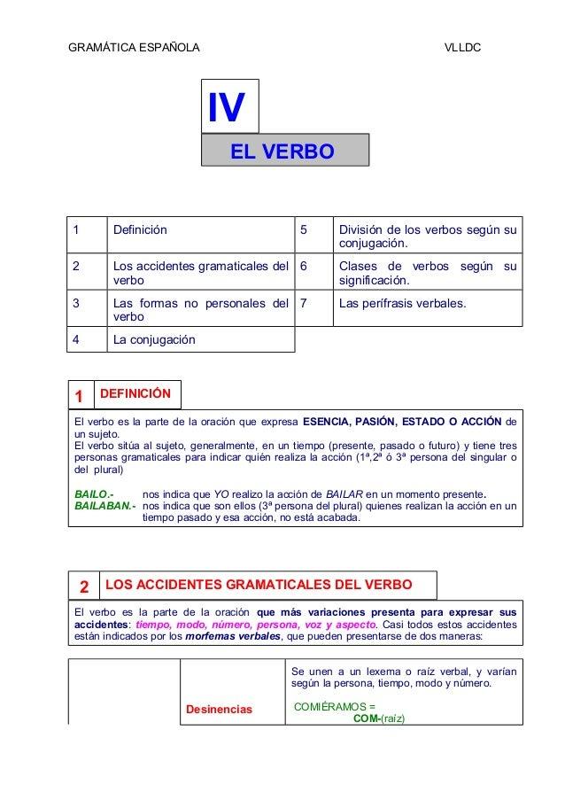 4 verbos.tem