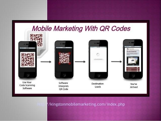 4 Ways To Use QR Codes In Marketing