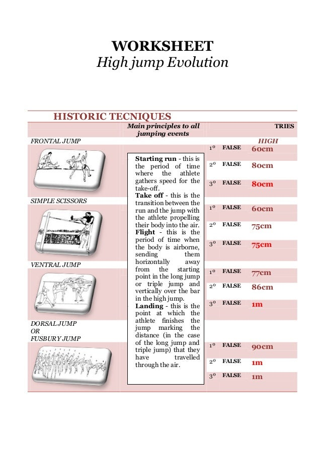 WORKSHEET High jump Evolution  HISTORIC TECNIQUES Main principles to all jumping events  TRIES  FRONTAL JUMP  HIGH 1º  SIM...