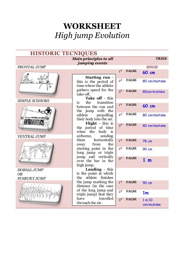 WORKSHEET High jump Evolution HISTORIC TECNIQUES FRONTAL JUMP  Main principles to all jumping events  TRIES  HIGH 1º  SIMP...