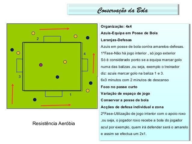 Conservação da BolaConservação da Bola Organização: 4x4 Azuis-Equipa em Posse de Bola Laranjas-Defesas Azuis em posse de b...