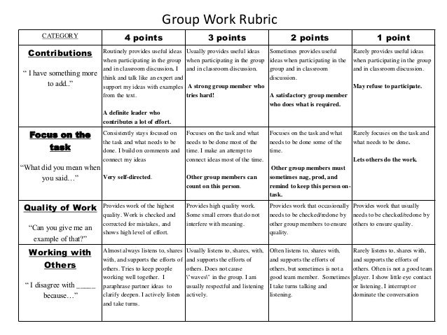 grading group projects Grading group projects - entrust your paper to qualified writers working in the service instead of worrying about term paper writing get the needed assistance here.