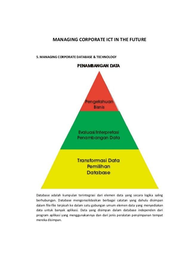 MANAGINGCORPORATEICTINTHEFUTURE  5.MANAGINGCORPORATEDATABASE&TECHNOLOGY  Database adalah kumpulan terinte...